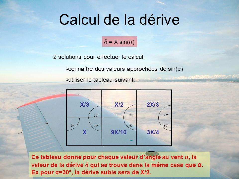 Calcul de la dérive δ = X sin(α) 2 solutions pour effectuer le calcul: