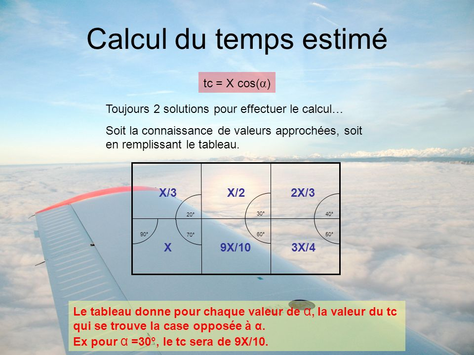 Calcul du temps estimé tc = X cos(α)