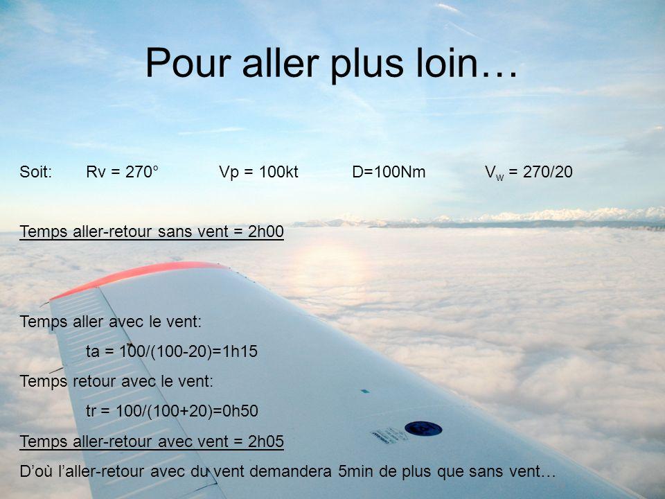 Pour aller plus loin… Soit: Rv = 270° Vp = 100kt D=100Nm Vw = 270/20
