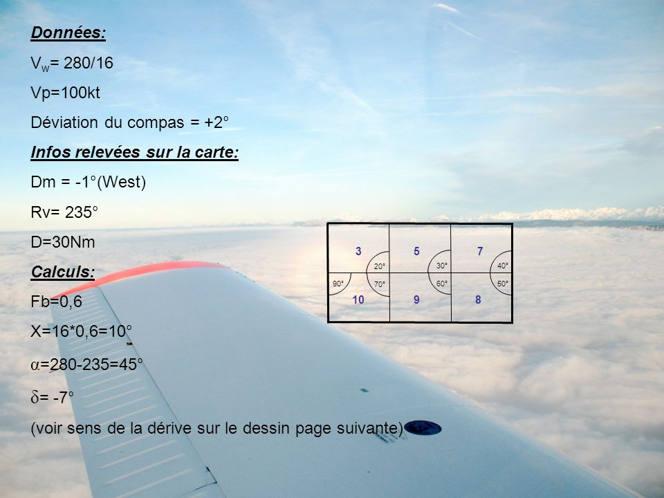 α=280-235=45° δ= -7° Données: Vw= 280/16 Vp=100kt
