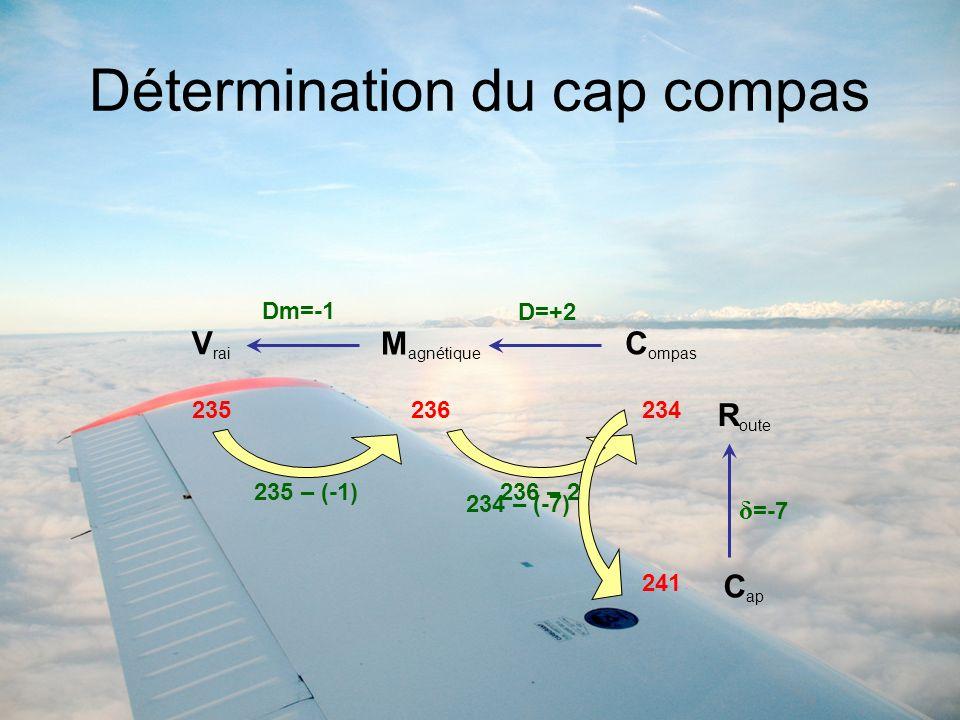 Détermination du cap compas