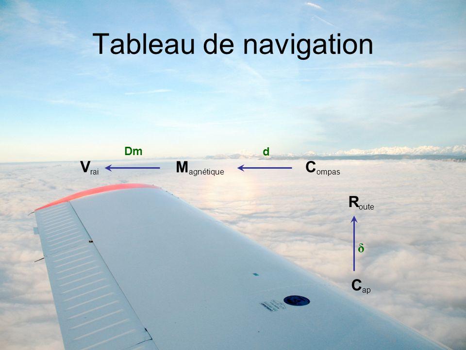 Tableau de navigation Dm d Vrai Magnétique Compas Route δ Cap
