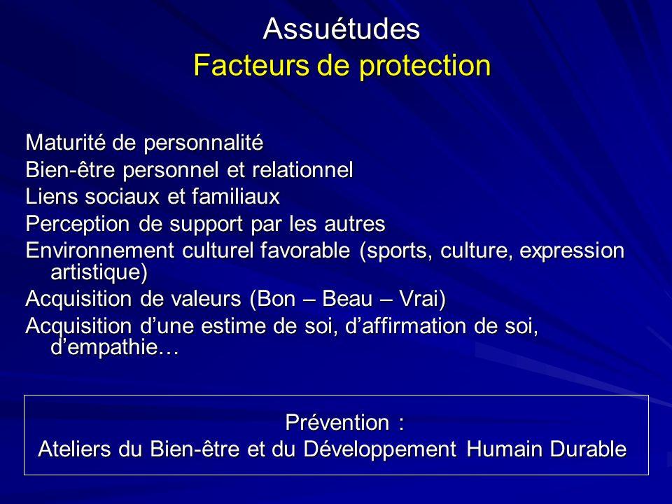 Assuétudes Facteurs de protection