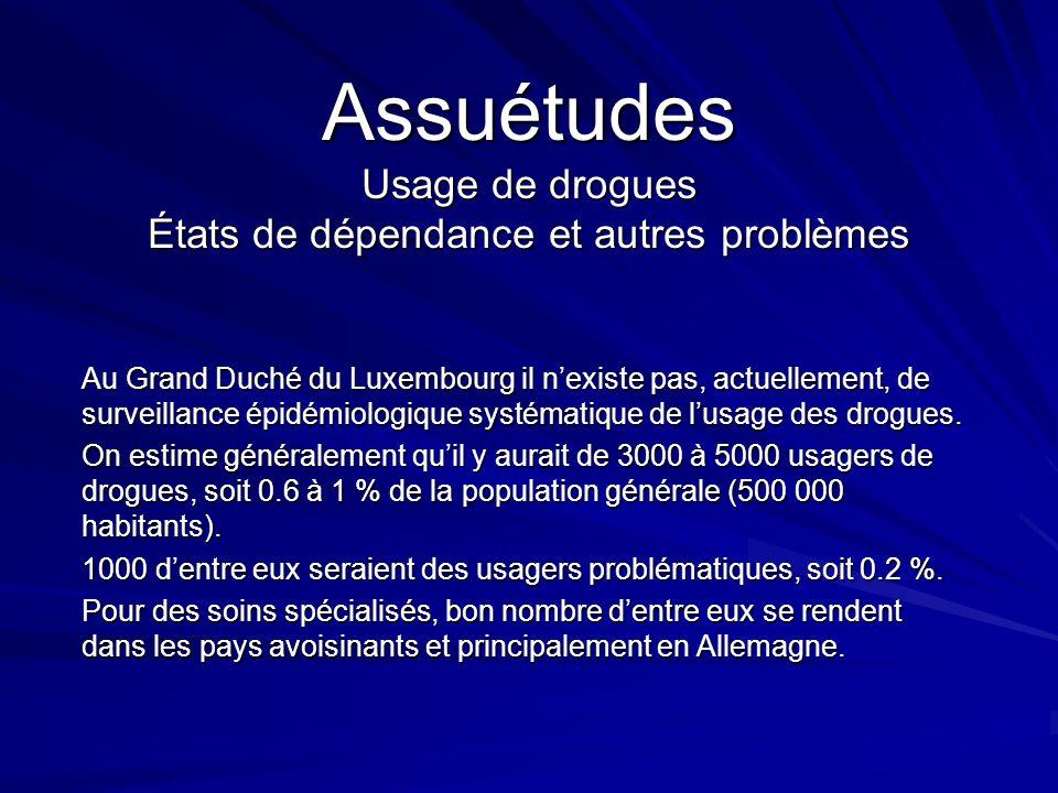 Assuétudes Usage de drogues États de dépendance et autres problèmes