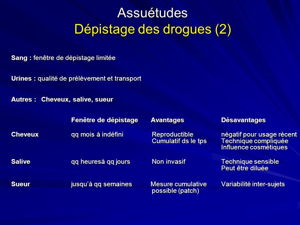 Assuétudes Dépistage des drogues (2)