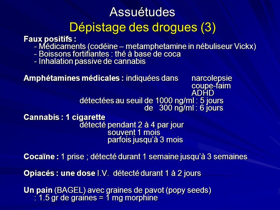 Assuétudes Dépistage des drogues (3)