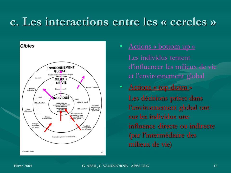 c. Les interactions entre les « cercles »