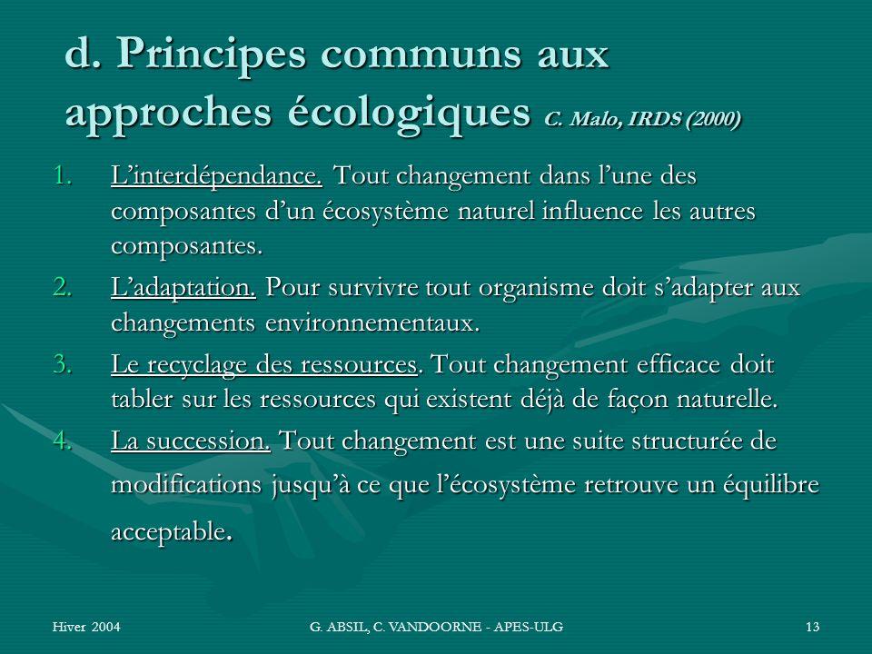 d. Principes communs aux approches écologiques C. Malo, IRDS (2000)