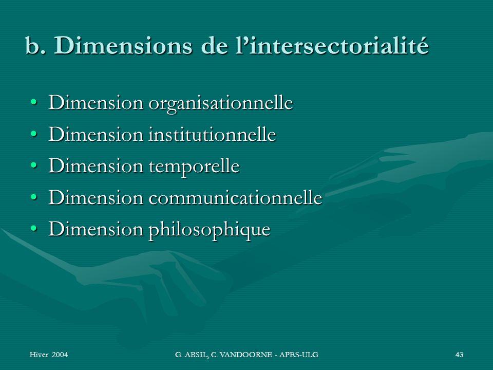 b. Dimensions de l'intersectorialité
