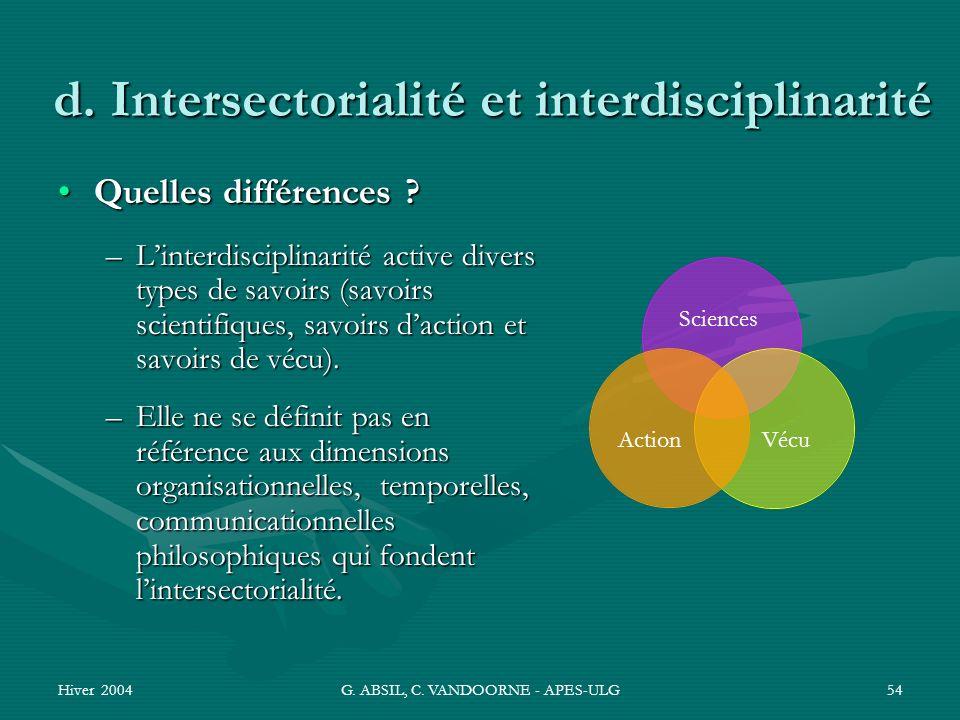 d. Intersectorialité et interdisciplinarité