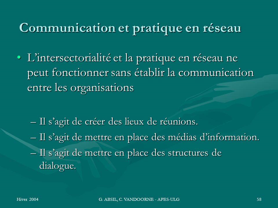 Communication et pratique en réseau