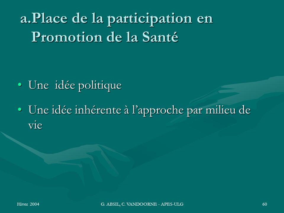 a.Place de la participation en Promotion de la Santé