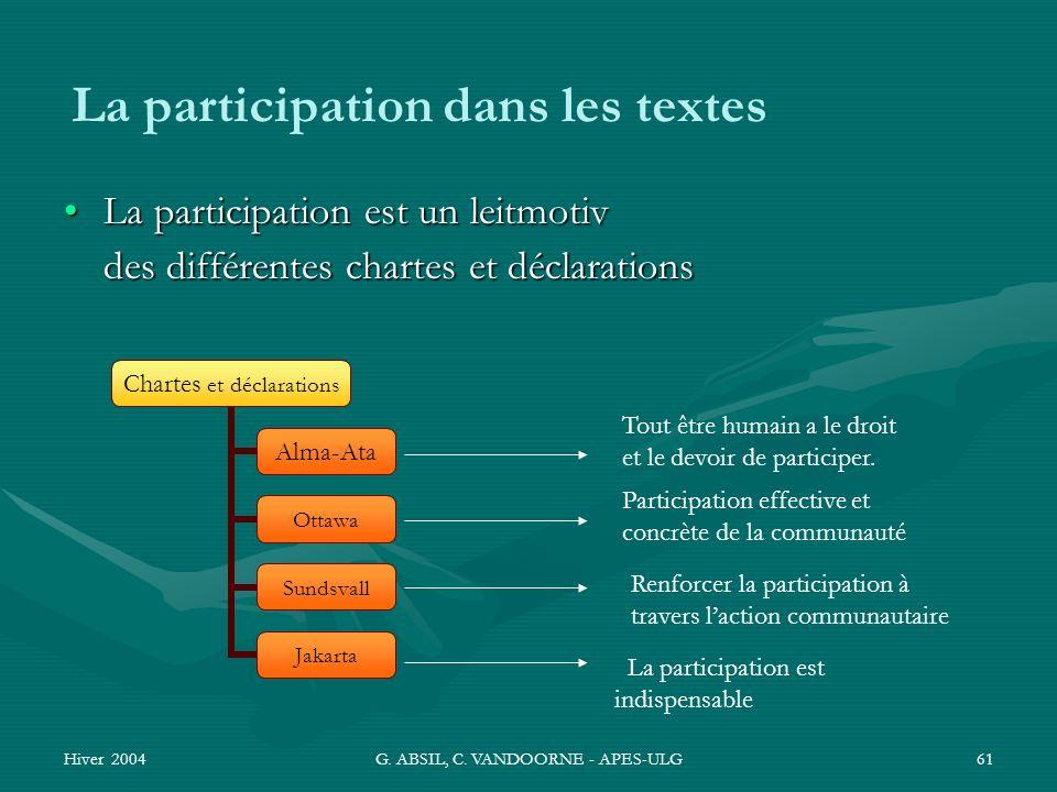 La participation dans les textes