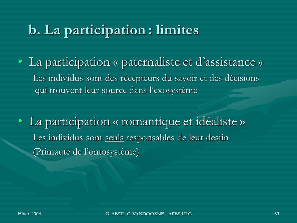 b. La participation : limites
