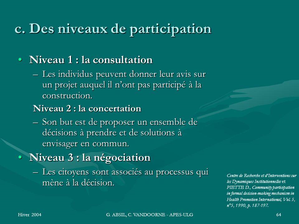 c. Des niveaux de participation