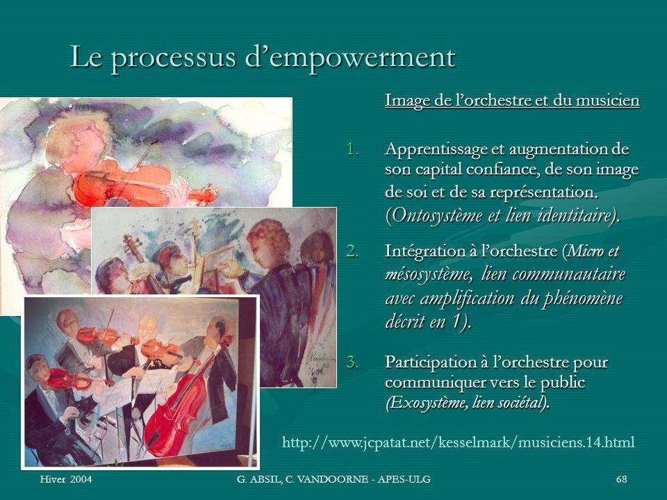 Le processus d'empowerment