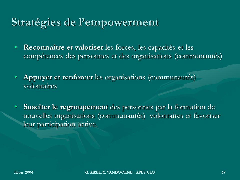 Stratégies de l'empowerment