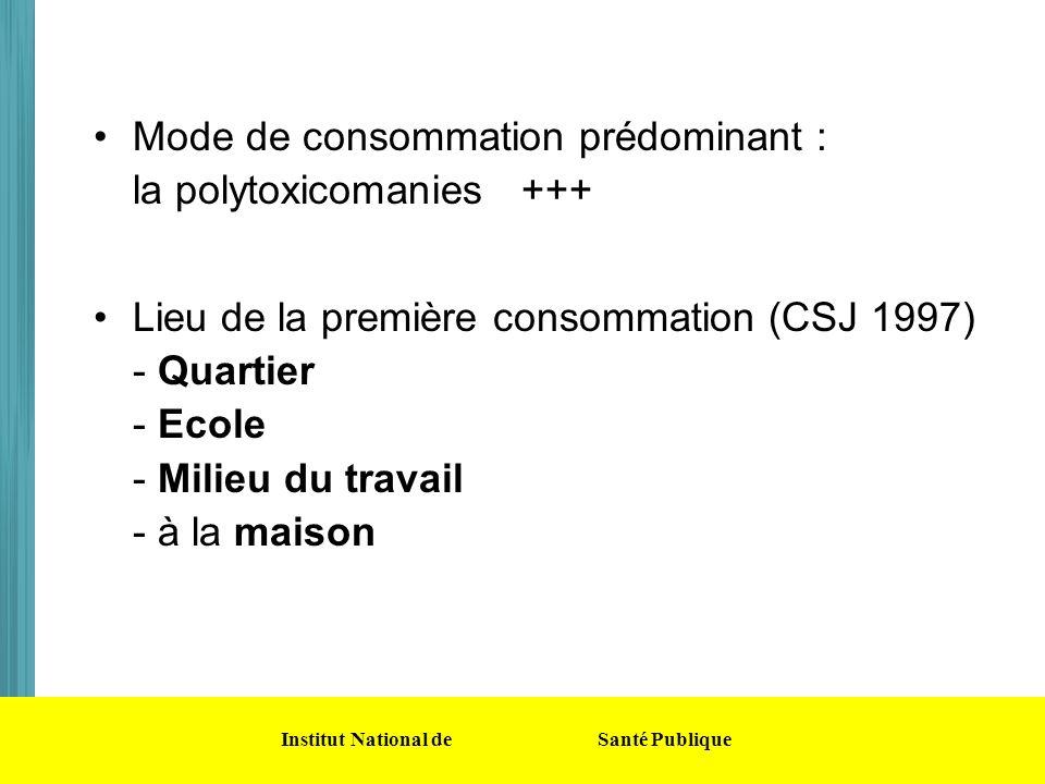 Mode de consommation prédominant : la polytoxicomanies +++