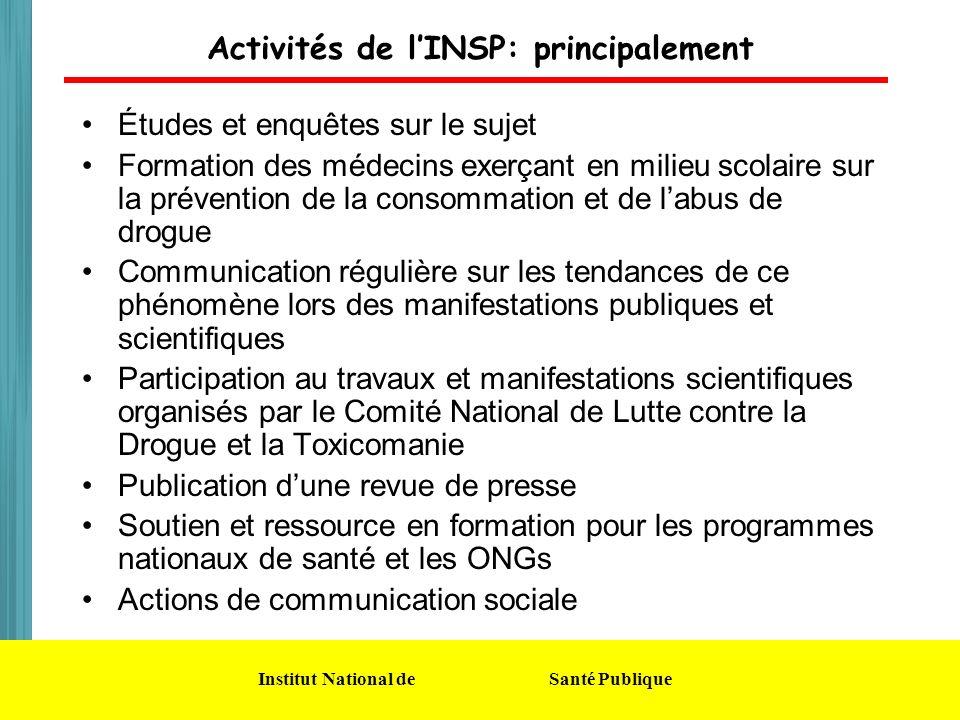 Activités de l'INSP: principalement