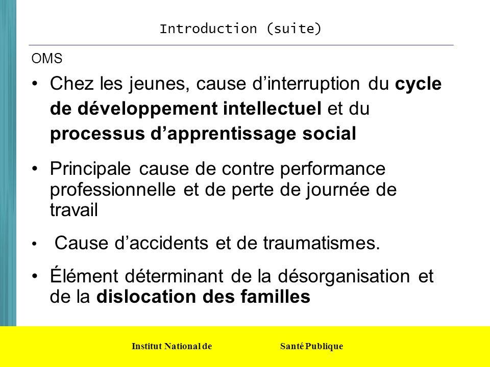 Introduction (suite) OMS. Chez les jeunes, cause d'interruption du cycle de développement intellectuel et du processus d'apprentissage social.