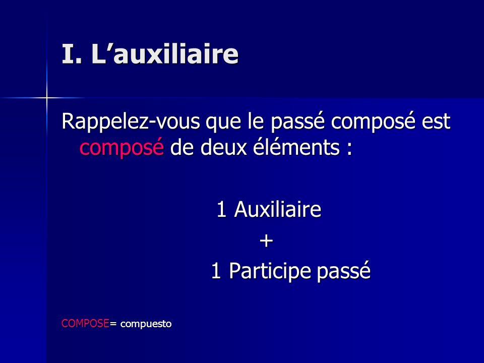 I. L'auxiliaire Rappelez-vous que le passé composé est composé de deux éléments : 1 Auxiliaire. +