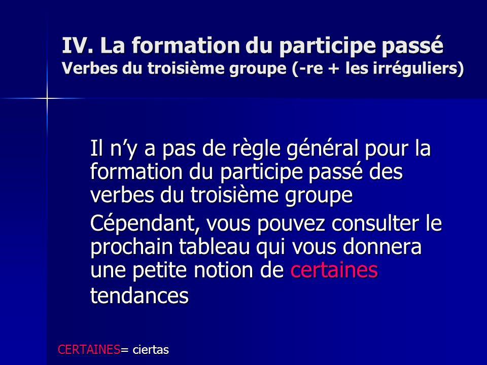 IV. La formation du participe passé Verbes du troisième groupe (-re + les irréguliers)