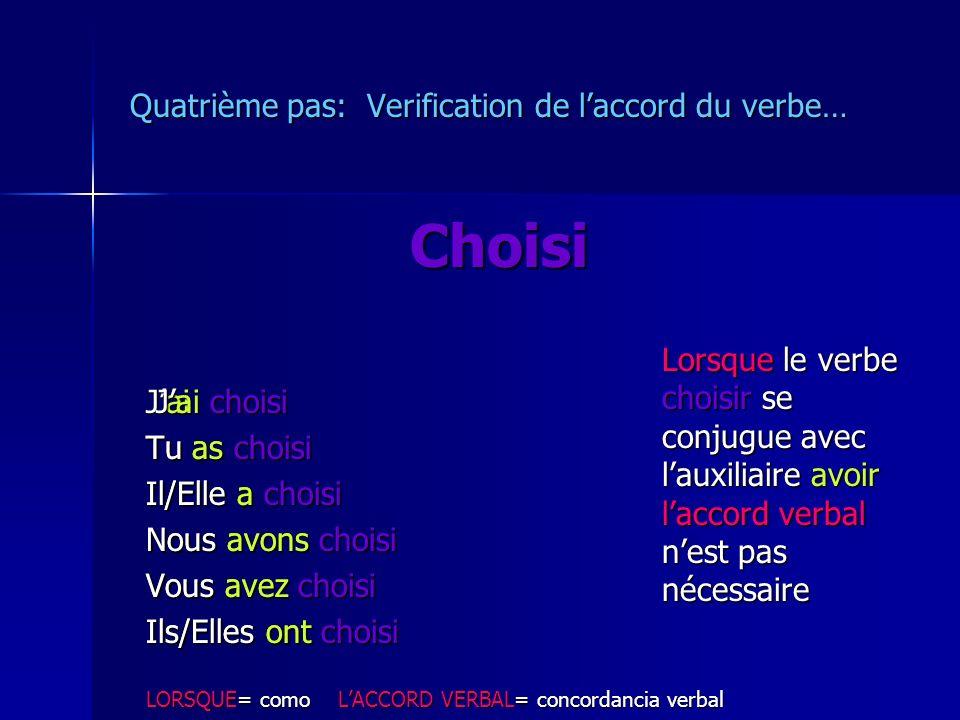 Choisi Quatrième pas: Verification de l'accord du verbe…