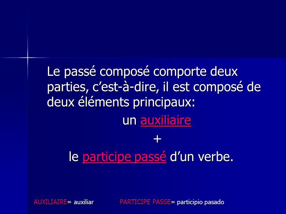 AUXILIAIRE= auxiliar PARTICIPE PASSE= participio pasado