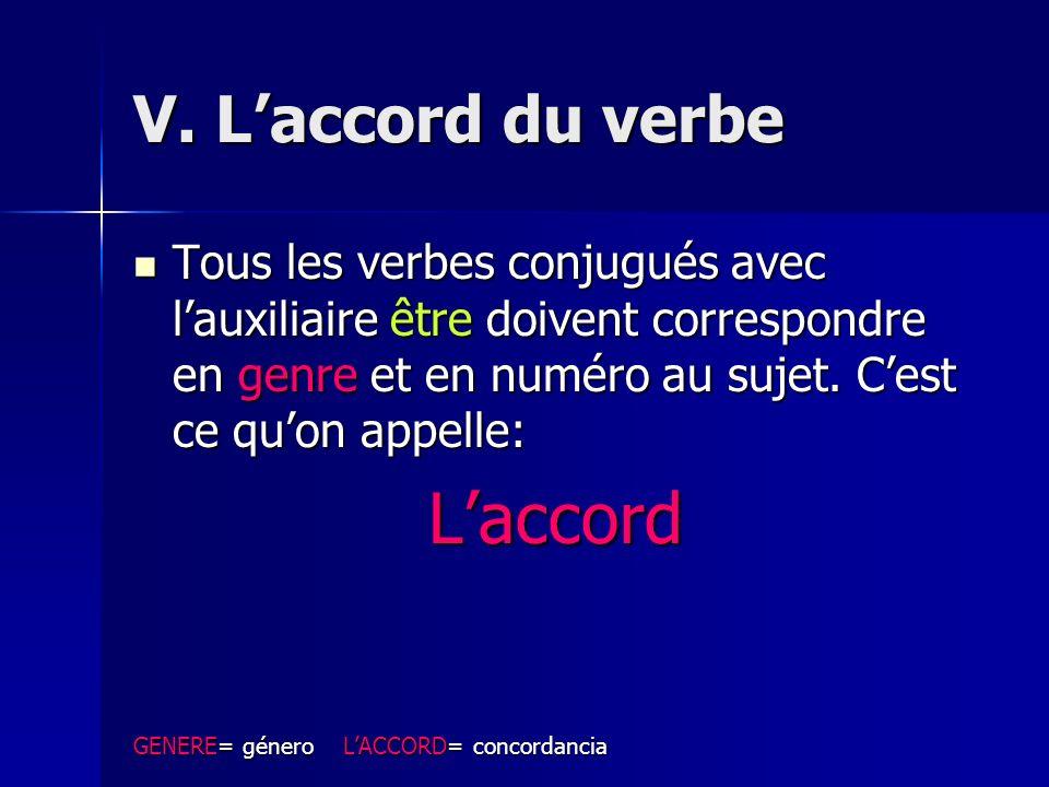 L'accord V. L'accord du verbe