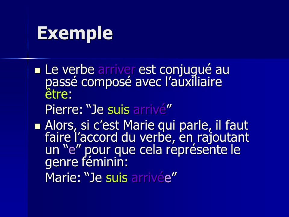 Exemple Le verbe arriver est conjugué au passé composé avec l'auxiliaire être: Pierre: Je suis arrivé