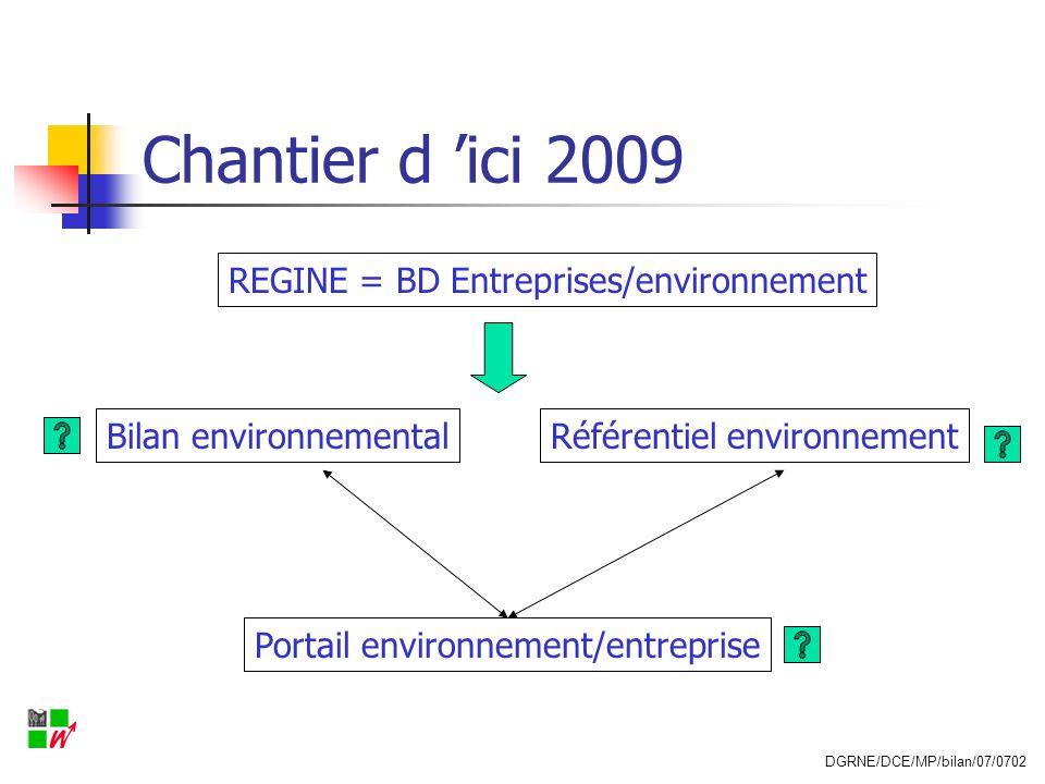 Chantier d 'ici 2009 REGINE = BD Entreprises/environnement