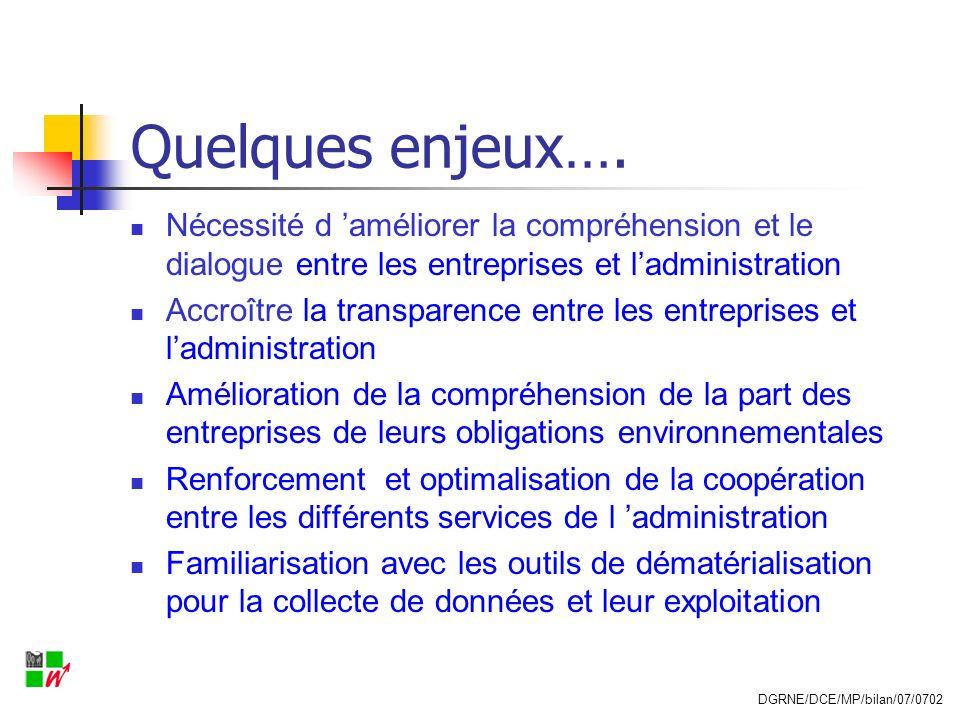 Quelques enjeux…. Nécessité d 'améliorer la compréhension et le dialogue entre les entreprises et l'administration.