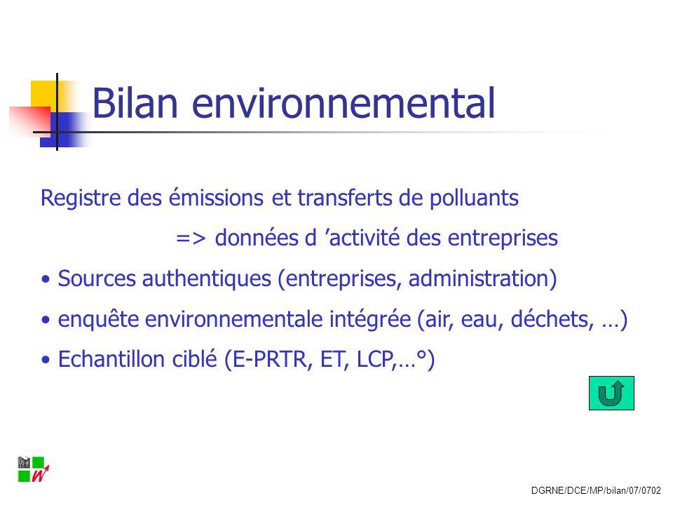 Bilan environnemental