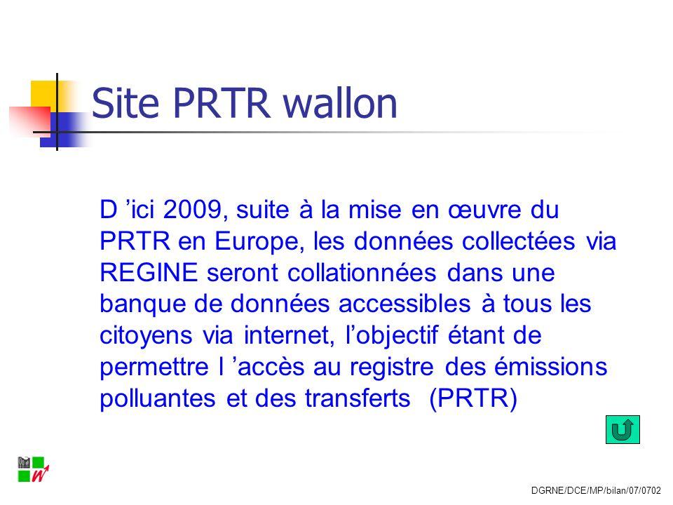 Site PRTR wallon