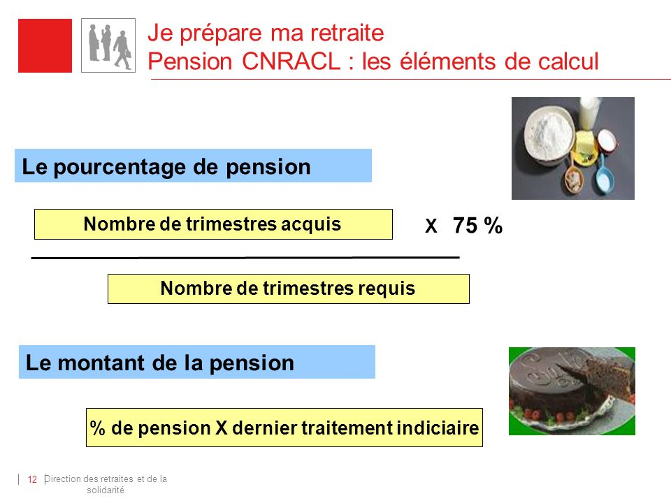 Je prépare ma retraite Pension CNRACL : les éléments de calcul