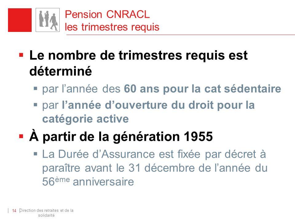 Pension CNRACL les trimestres requis