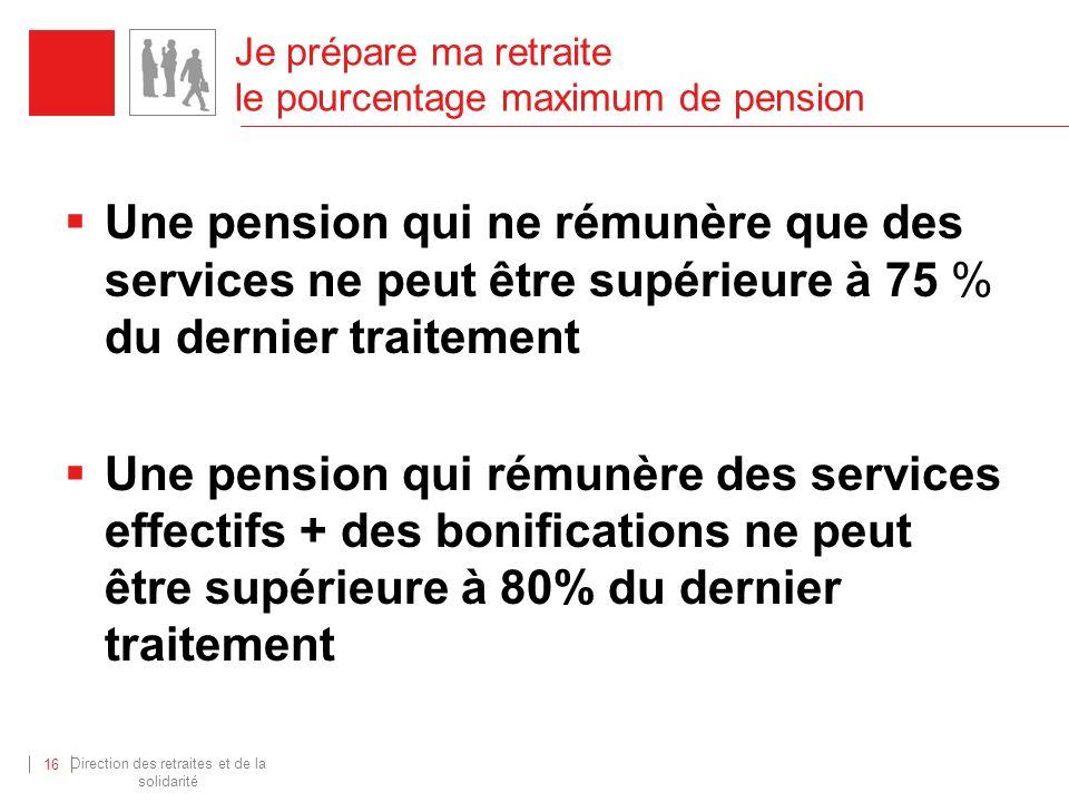 Je prépare ma retraite le pourcentage maximum de pension