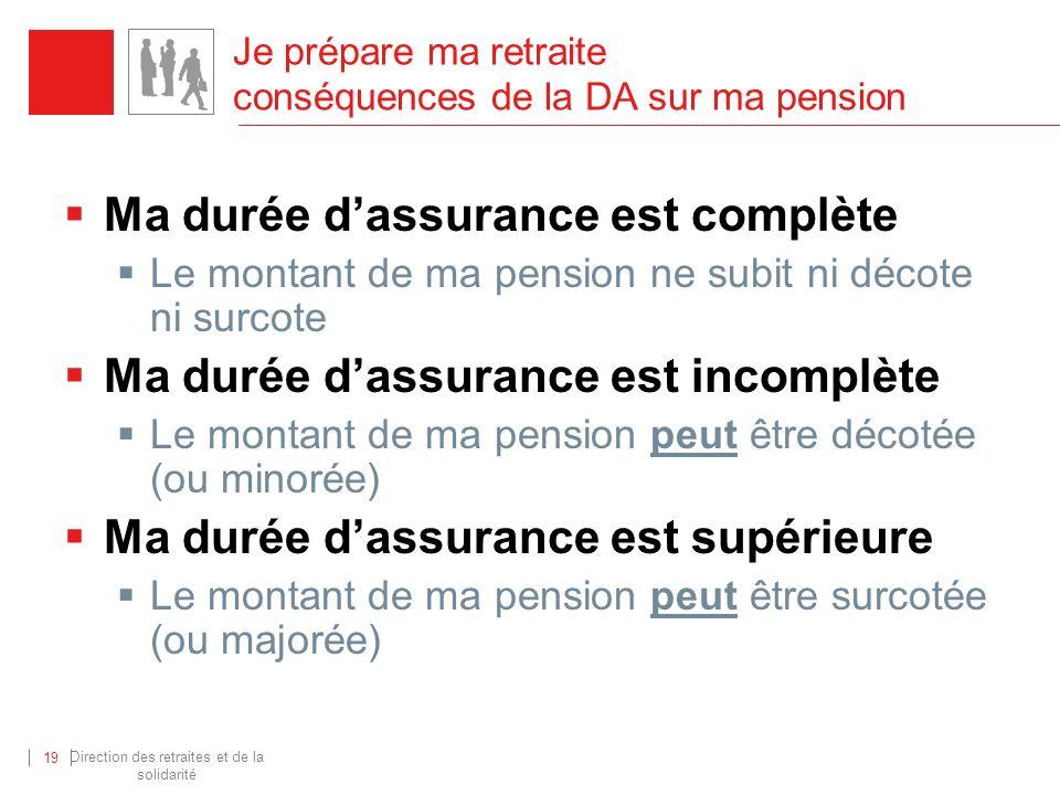 Je prépare ma retraite conséquences de la DA sur ma pension
