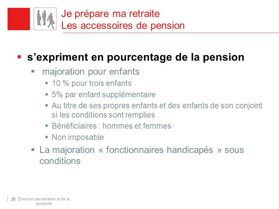 Je prépare ma retraite Les accessoires de pension