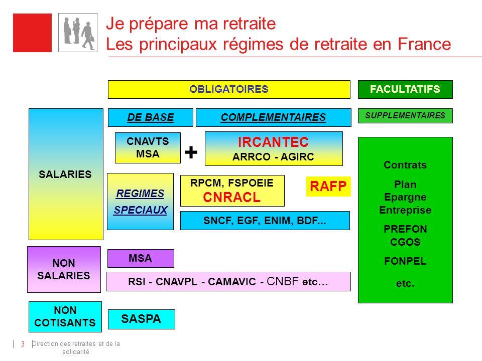 Je prépare ma retraite Les principaux régimes de retraite en France