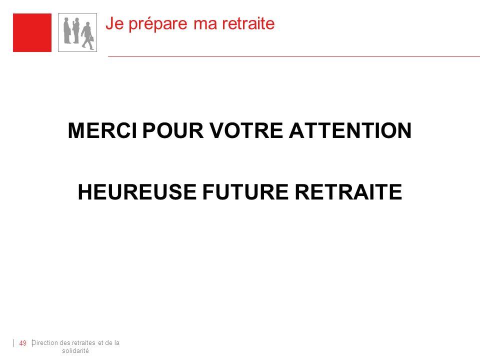 MERCI POUR VOTRE ATTENTION HEUREUSE FUTURE RETRAITE