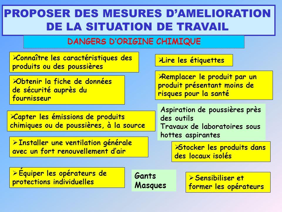 DANGERS D'ORIGINE CHIMIQUE