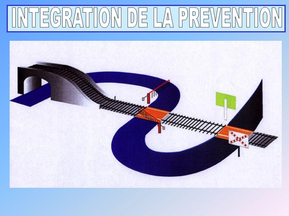 INTEGRATION DE LA PREVENTION