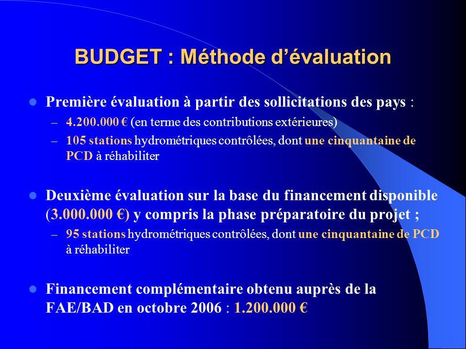 BUDGET : Méthode d'évaluation