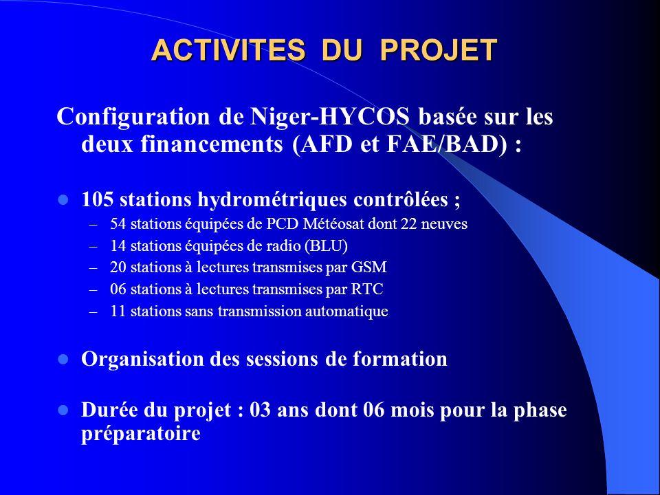 ACTIVITES DU PROJET Configuration de Niger-HYCOS basée sur les deux financements (AFD et FAE/BAD) :