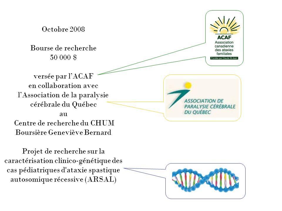 Octobre 2008 Bourse de recherche 50 000 $ versée par l'ACAF en collaboration avec l'Association de la paralysie cérébrale du Québec au Centre de recherche du CHUM Boursière Geneviève Bernard Projet de recherche sur la caractérisation clinico-génétique des cas pédiatriques d ataxie spastique autosomique récessive (ARSAL)