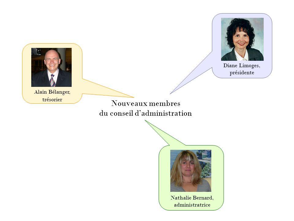 Nouveaux membres du conseil d'administration