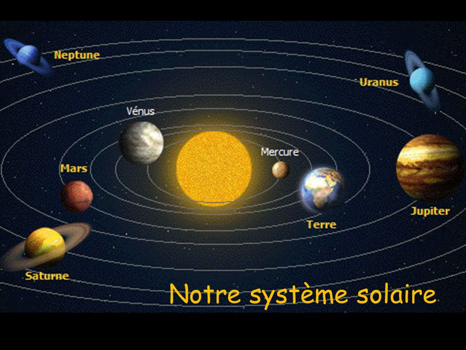 Notre syst me solaire ppt video online t l charger - Systeme solaire nice ...