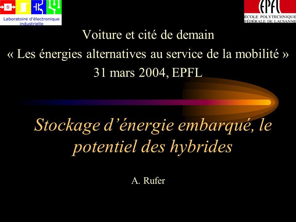 Stockage d'énergie embarqué, le potentiel des hybrides