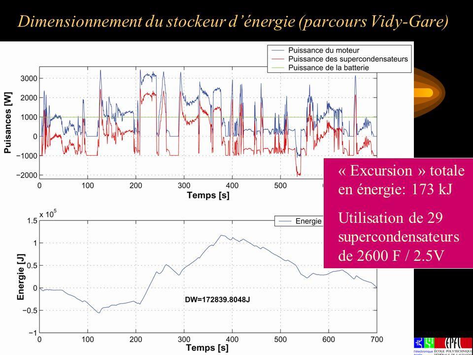 Dimensionnement du stockeur d'énergie (parcours Vidy-Gare)